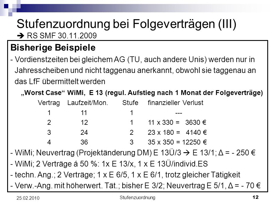 Stufenzuordnung12 25.02.2010 Stufenzuordnung bei Folgeverträgen (III) RS SMF 30.11.2009 Bisherige Beispiele - Vordienstzeiten bei gleichem AG (TU, auch andere Unis) werden nur in Jahresscheiben und nicht taggenau anerkannt, obwohl sie taggenau an das LfF übermittelt werden Worst Case WiMi, E 13 (regul.
