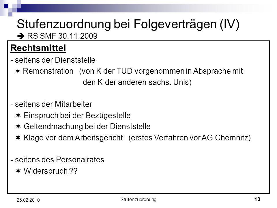 Stufenzuordnung13 25.02.2010 Stufenzuordnung bei Folgeverträgen (IV) RS SMF 30.11.2009 Rechtsmittel - seitens der Dienststelle Remonstration (von K der TUD vorgenommen in Absprache mit den K der anderen sächs.