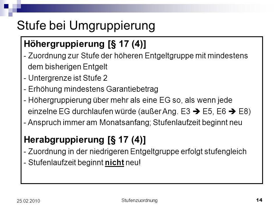 Stufenzuordnung14 25.02.2010 Stufe bei Umgruppierung Höhergruppierung [§ 17 (4)] - Zuordnung zur Stufe der höheren Entgeltgruppe mit mindestens dem bisherigen Entgelt - Untergrenze ist Stufe 2 - Erhöhung mindestens Garantiebetrag - Höhergruppierung über mehr als eine EG so, als wenn jede einzelne EG durchlaufen würde (außer Ang.