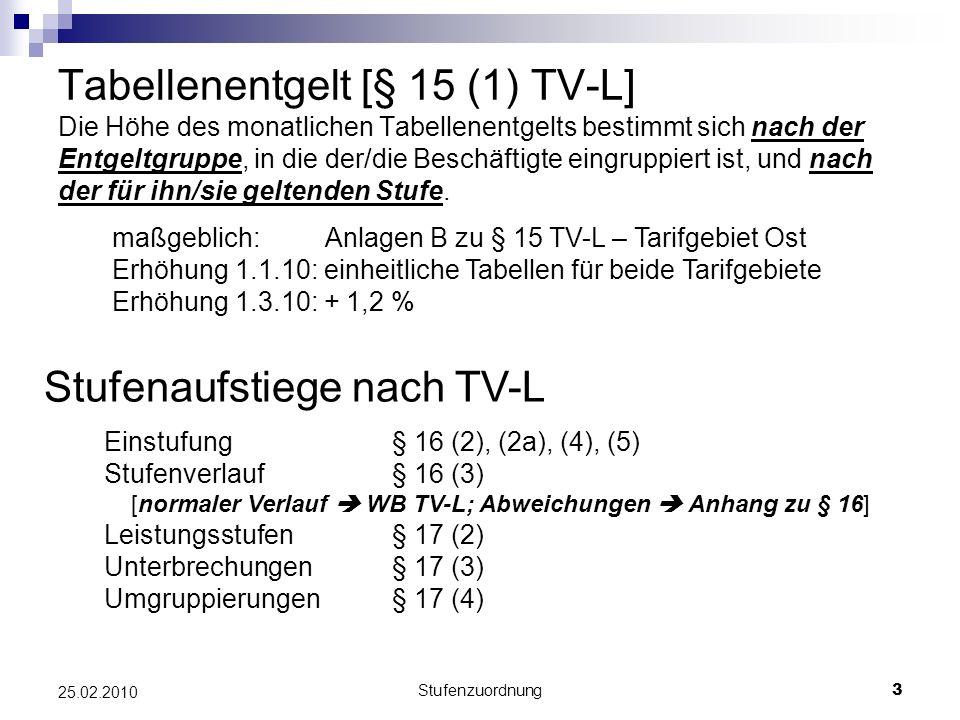 Stufenzuordnung3 25.02.2010 Tabellenentgelt [§ 15 (1) TV-L] Die Höhe des monatlichen Tabellenentgelts bestimmt sich nach der Entgeltgruppe, in die der/die Beschäftigte eingruppiert ist, und nach der für ihn/sie geltenden Stufe.