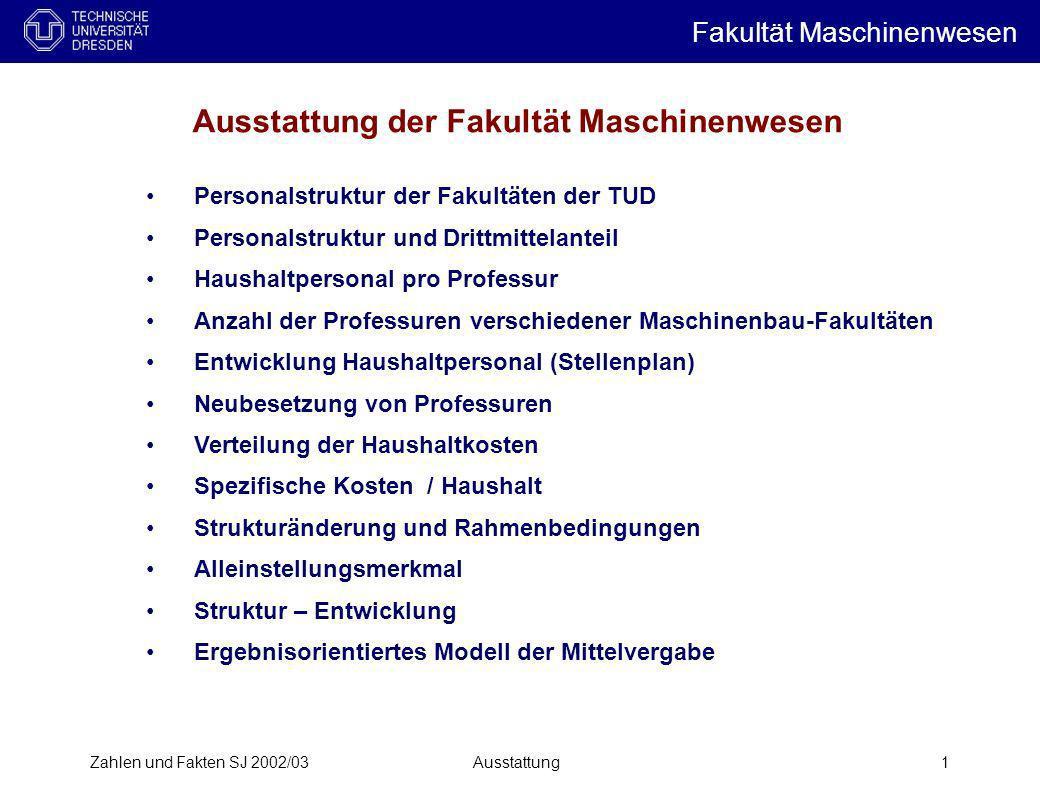 Zahlen und Fakten SJ 2002/03Ausstattung1 Personalstruktur der Fakultäten der TUD Personalstruktur und Drittmittelanteil Haushaltpersonal pro Professur
