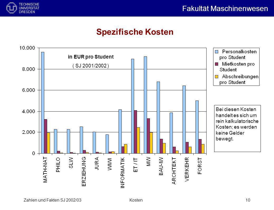 Zahlen und Fakten SJ 2002/03Kosten10 Spezifische Kosten in EUR pro Student ( SJ 2001/2002 ) Bei diesen Kosten handelt es sich um rein kalkulatorische