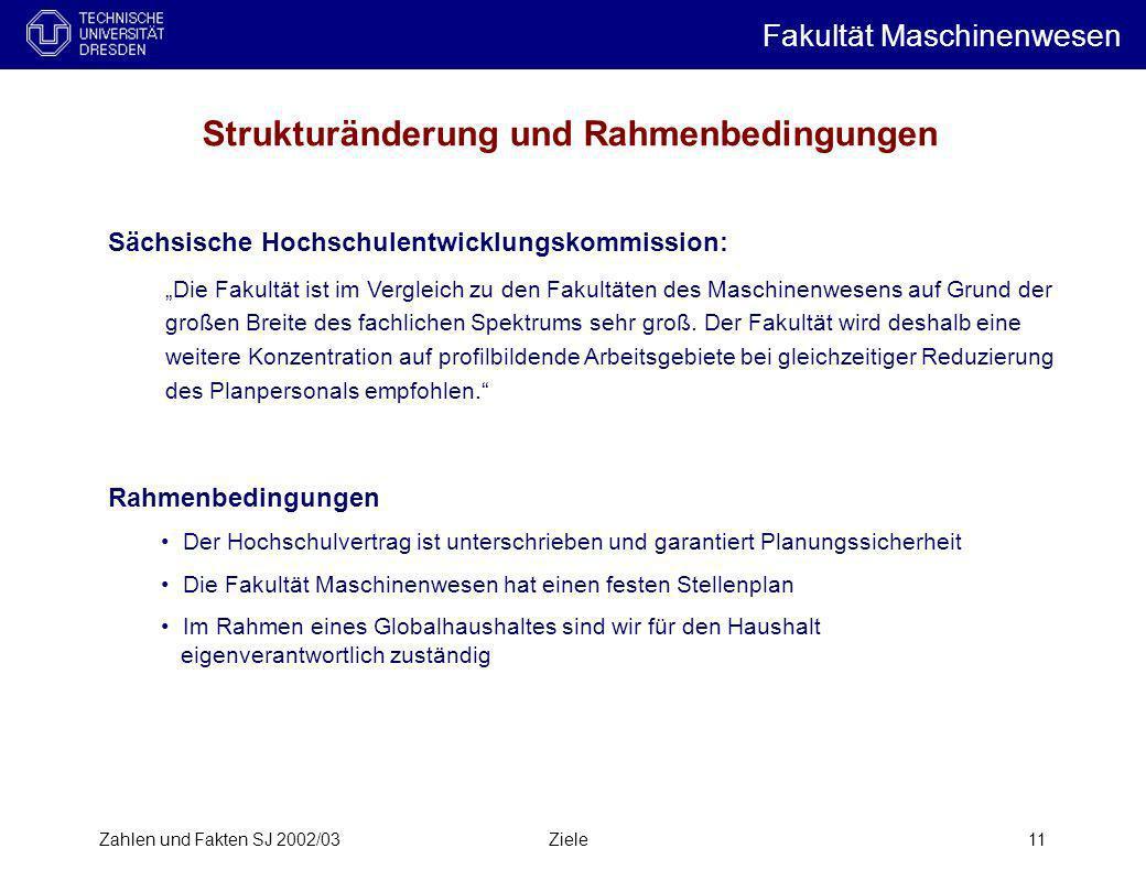 Zahlen und Fakten SJ 2002/03Ziele11 Strukturänderung und Rahmenbedingungen Sächsische Hochschulentwicklungskommission: Die Fakultät ist im Vergleich z