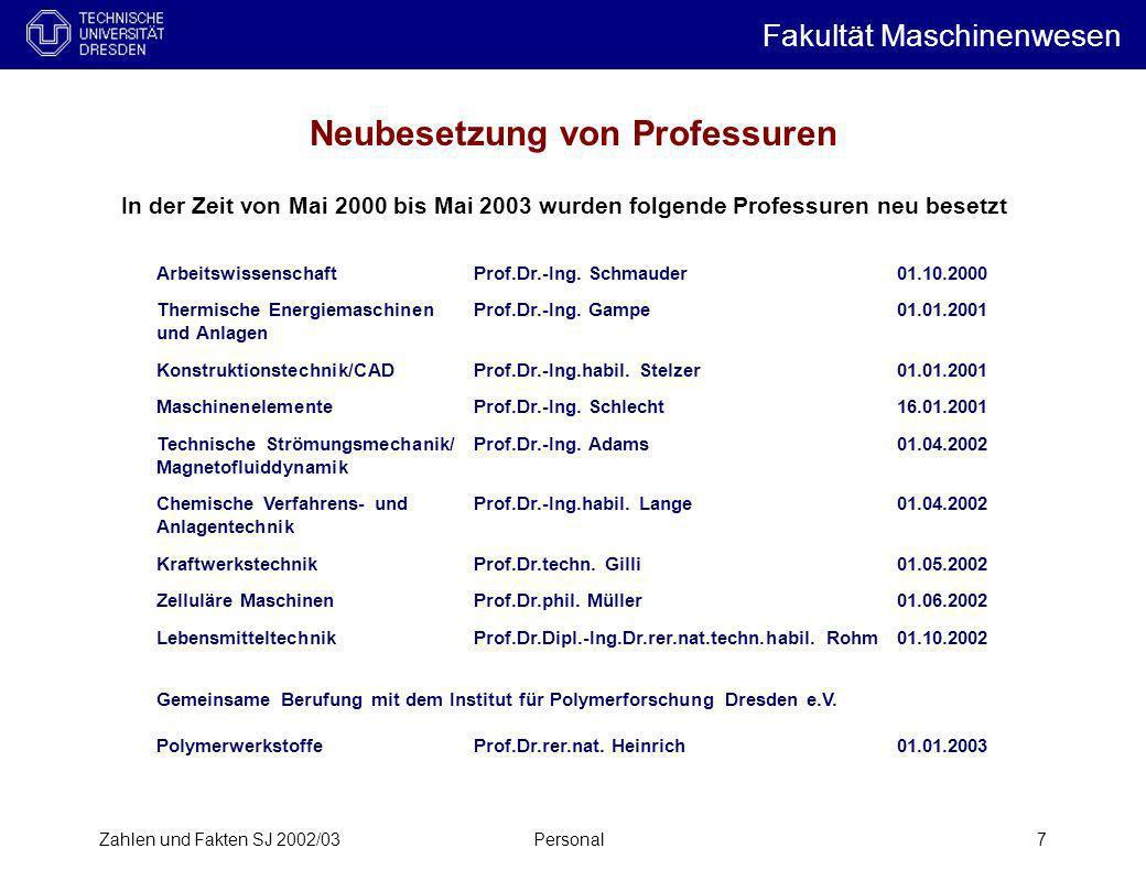 Zahlen und Fakten SJ 2002/03Personal7 In der Zeit von Mai 2000 bis Mai 2003 wurden folgende Professuren neu besetzt ArbeitswissenschaftProf.Dr.-Ing. S