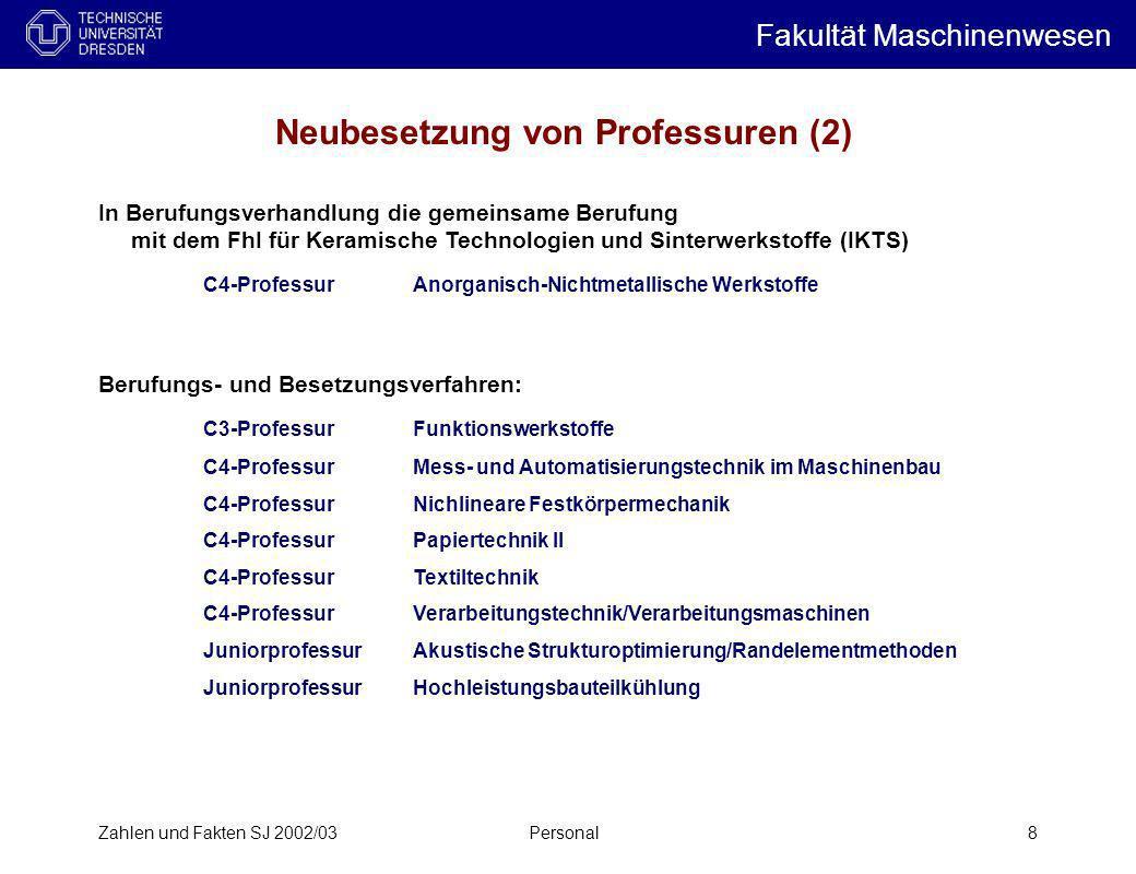 Zahlen und Fakten SJ 2002/03Personal8 In Berufungsverhandlung die gemeinsame Berufung mit dem FhI für Keramische Technologien und Sinterwerkstoffe (IK