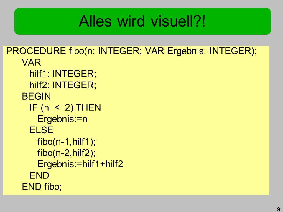 9 PROCEDURE fibo(n: INTEGER; VAR Ergebnis: INTEGER); VAR hilf1: INTEGER; hilf2: INTEGER; BEGIN IF (n < 2) THEN Ergebnis:=n ELSE fibo(n-1,hilf1); fibo(