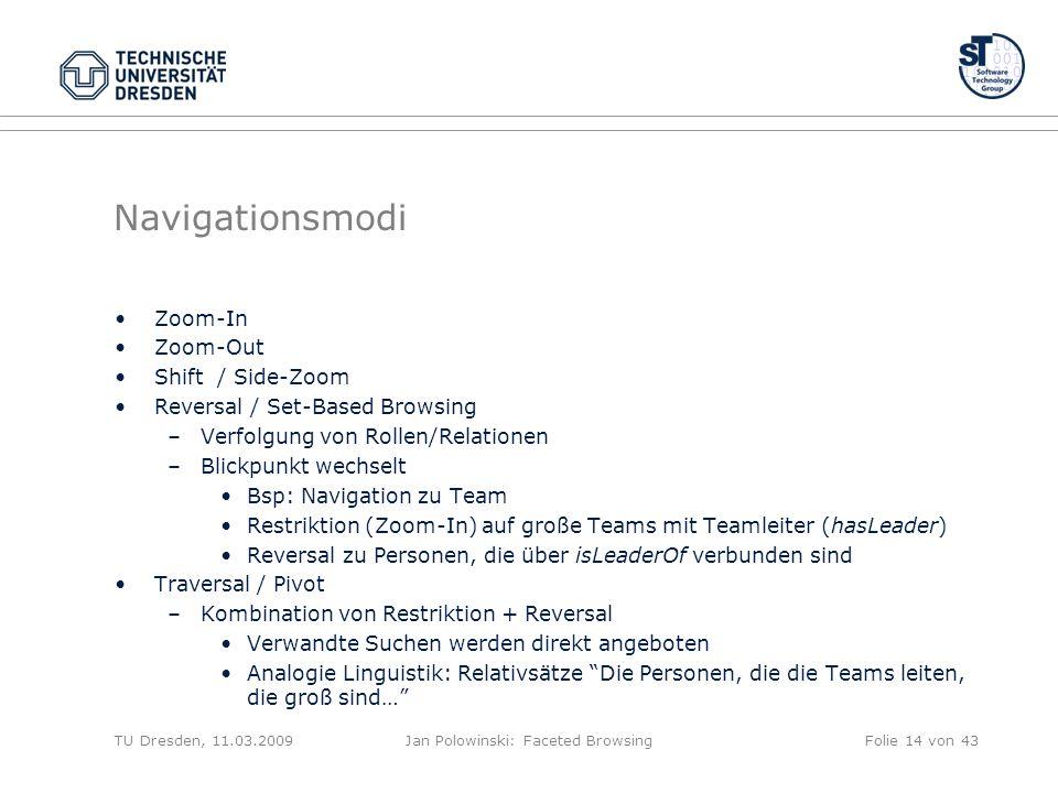 Navigationsmodi Zoom-In Zoom-Out Shift / Side-Zoom Reversal / Set-Based Browsing –Verfolgung von Rollen/Relationen –Blickpunkt wechselt Bsp: Navigation zu Team Restriktion (Zoom-In) auf große Teams mit Teamleiter (hasLeader) Reversal zu Personen, die über isLeaderOf verbunden sind Traversal / Pivot –Kombination von Restriktion + Reversal Verwandte Suchen werden direkt angeboten Analogie Linguistik: Relativsätze Die Personen, die die Teams leiten, die groß sind… TU Dresden, 11.03.2009Jan Polowinski: Faceted BrowsingFolie 14 von 43