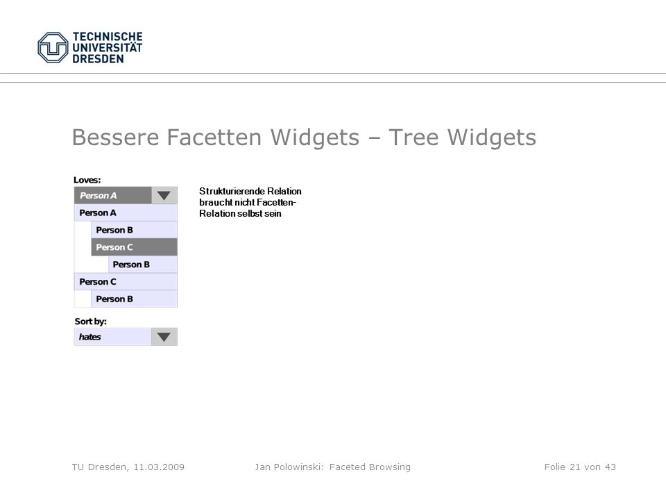 Bessere Facetten Widgets – Tree Widgets TU Dresden, 11.03.2009Jan Polowinski: Faceted Browsing Strukturierende Relation braucht nicht Facetten- Relati