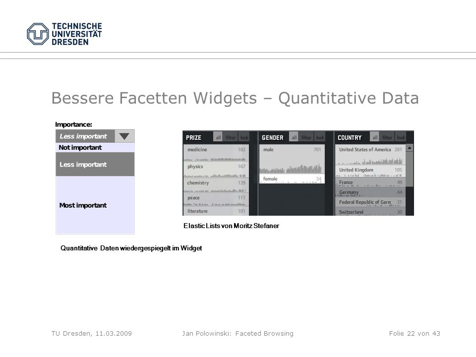 Bessere Facetten Widgets – Quantitative Data TU Dresden, 11.03.2009Jan Polowinski: Faceted Browsing Quantitative Daten wiedergespiegelt im Widget Elastic Lists von Moritz Stefaner Folie 22 von 43
