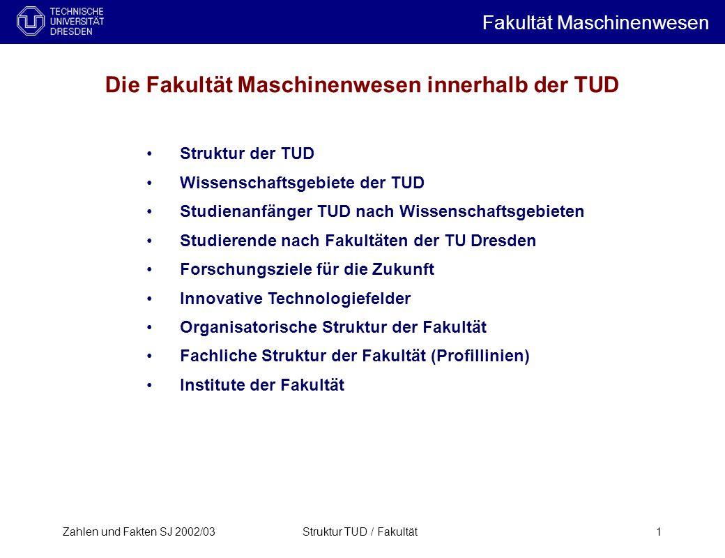 Zahlen und Fakten SJ 2002/03Struktur TUD / Fakultät1 Struktur der TUD Wissenschaftsgebiete der TUD Studienanfänger TUD nach Wissenschaftsgebieten Stud
