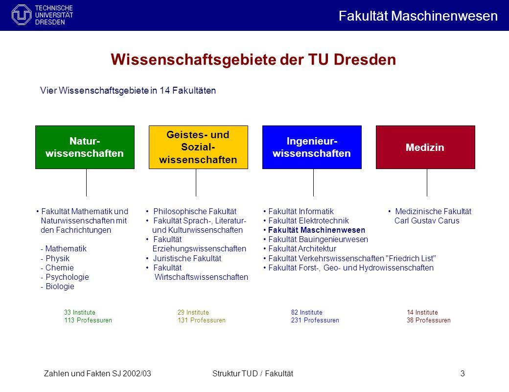 Zahlen und Fakten SJ 2002/03Struktur TUD / Fakultät3 Wissenschaftsgebiete der TU Dresden Natur- wissenschaften Geistes- und Sozial- wissenschaften Ing