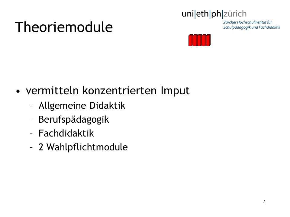 9 Alternative Darstellung 1.Stufe: Einstiegs-Kit 3.