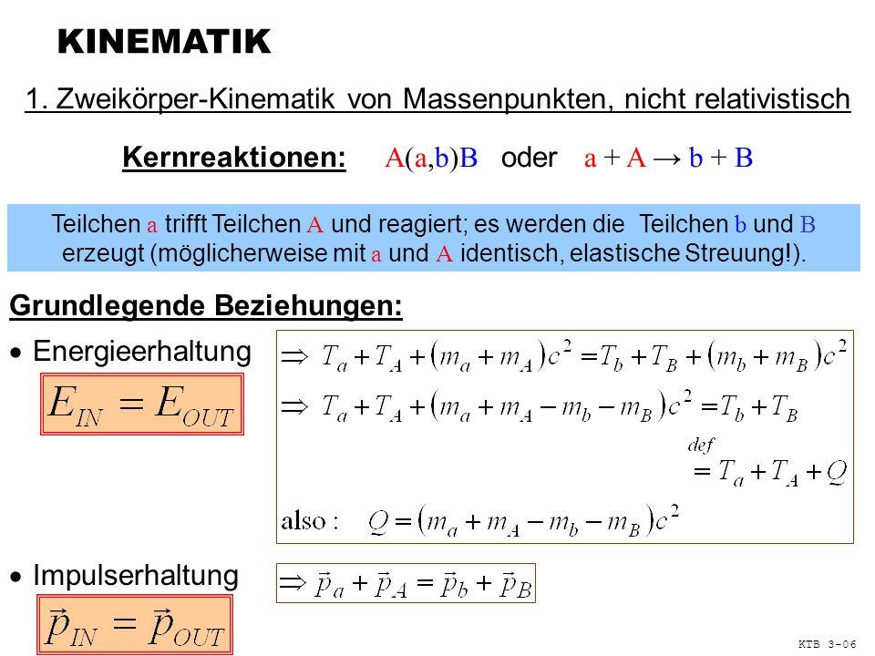 KINEMATIK 1. Zweikörper-Kinematik von Massenpunkten, nicht relativistisch Kernreaktionen: A(a,b)B oder a + A b + B Teilchen a trifft Teilchen A und re