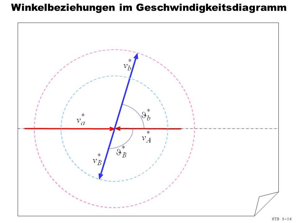 Winkelbeziehungen im Geschwindigkeitsdiagramm KTB 3-06