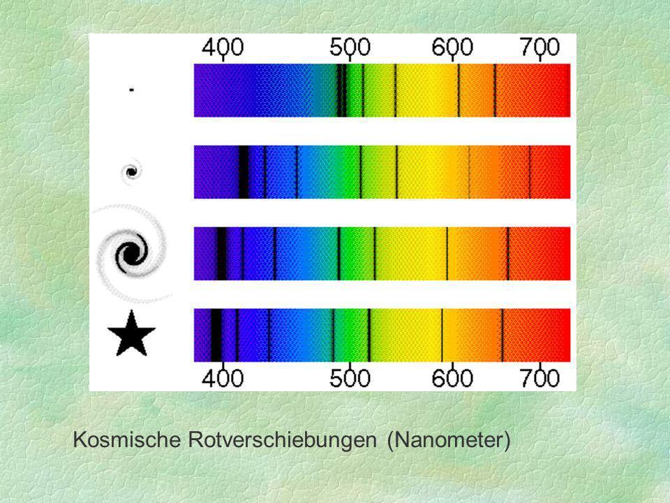 Kosmische Rotverschiebungen (Nanometer)