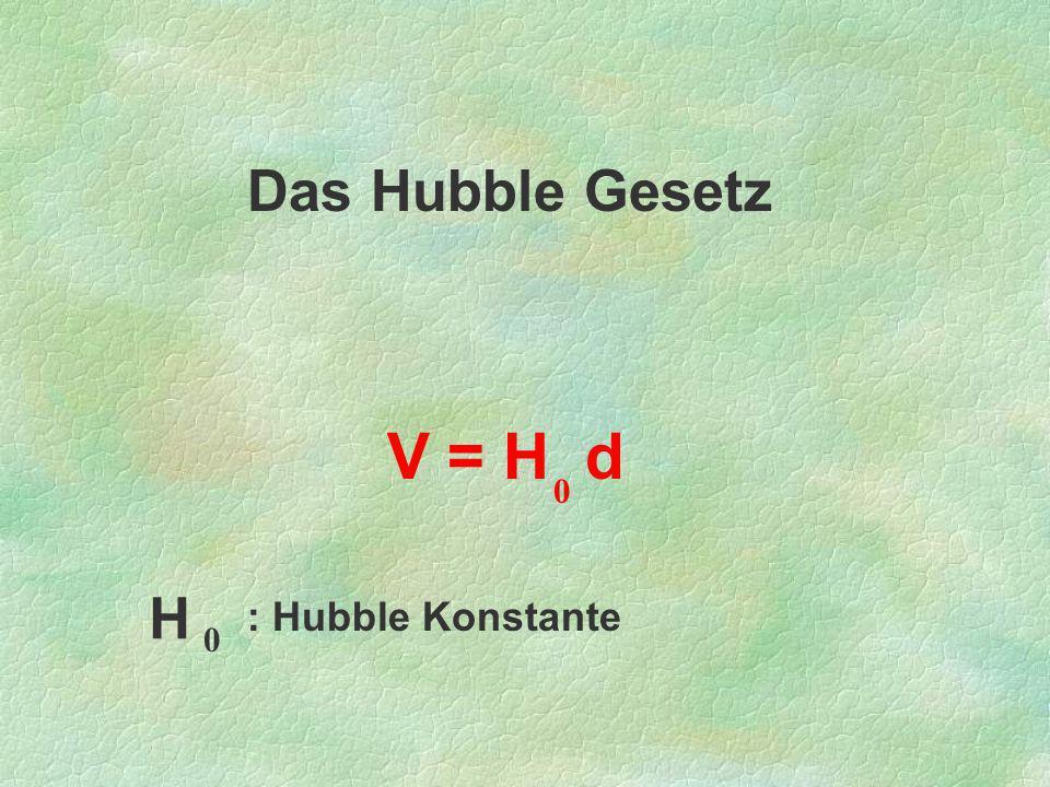 Das Hubble Gesetz V = H d 0 H 0 : Hubble Konstante