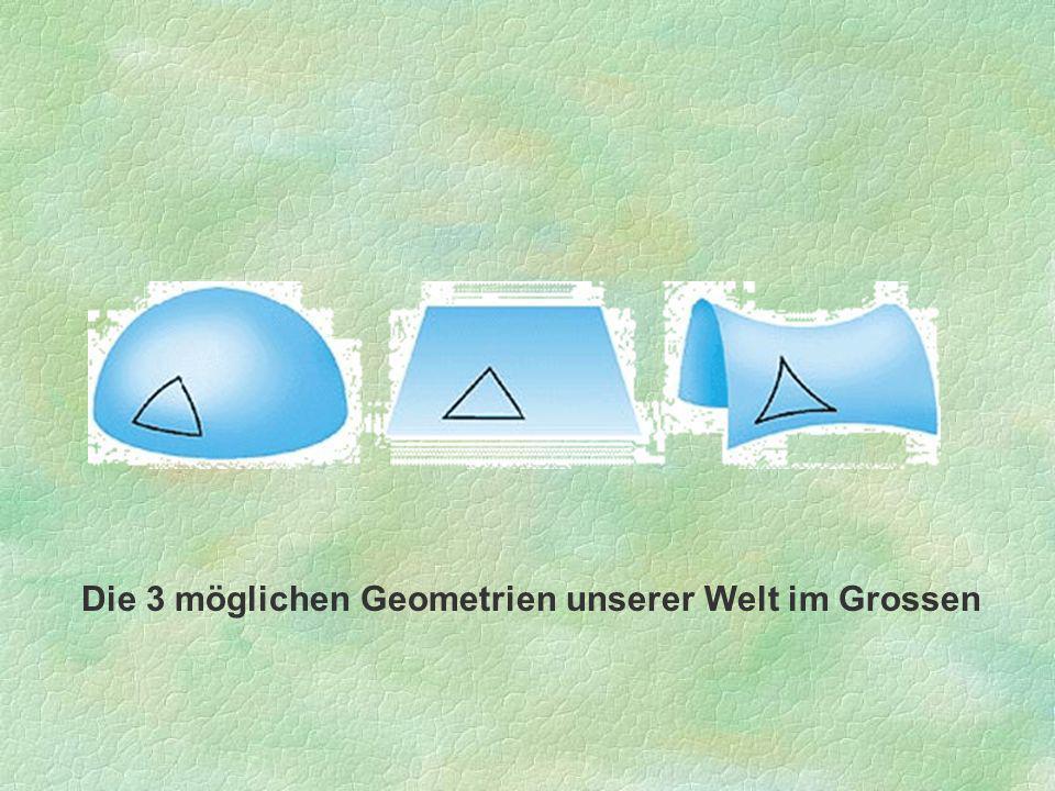Die 3 möglichen Geometrien unserer Welt im Grossen