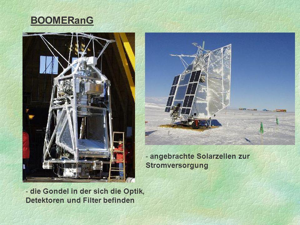BOOMERanG - die Gondel in der sich die Optik, Detektoren und Filter befinden - angebrachte Solarzellen zur Stromversorgung