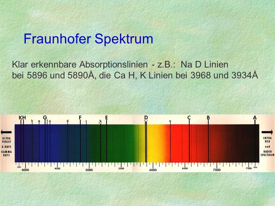 Fraunhofer Spektrum Klar erkennbare Absorptionslinien - z.B.: Na D Linien bei 5896 und 5890Å, die Ca H, K Linien bei 3968 und 3934Å