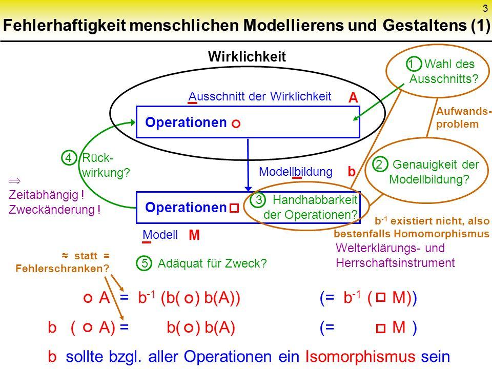 3 Fehlerhaftigkeit menschlichen Modellierens und Gestaltens (1) Wirklichkeit Ausschnitt der Wirklichkeit Modellbildung Modell Operationen A b M A = b