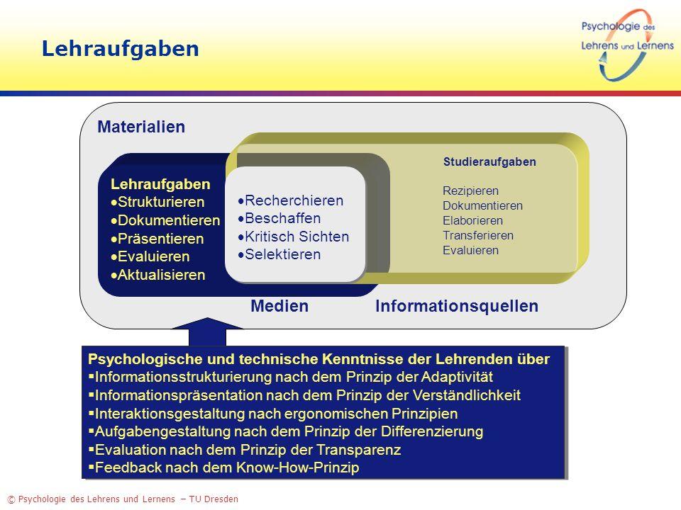 © Psychologie des Lehrens und Lernens – TU Dresden Materialien Medien Informationsquellen Lehraufgaben Strukturieren Dokumentieren Präsentieren Evalui