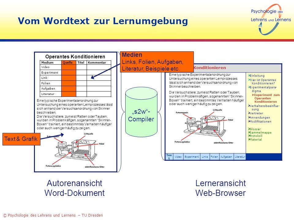 © Psychologie des Lehrens und Lernens – TU Dresden Operantes Konditionieren Eine typische Experimentalanordnung zur Untersuchung eines operanten Lernp
