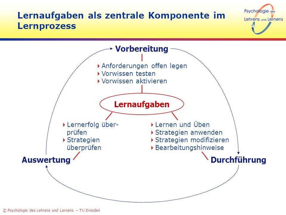 © Psychologie des Lehrens und Lernens – TU Dresden Lernaufgaben als zentrale Komponente im Lernprozess Vorbereitung AuswertungDurchführung Lernaufgabe