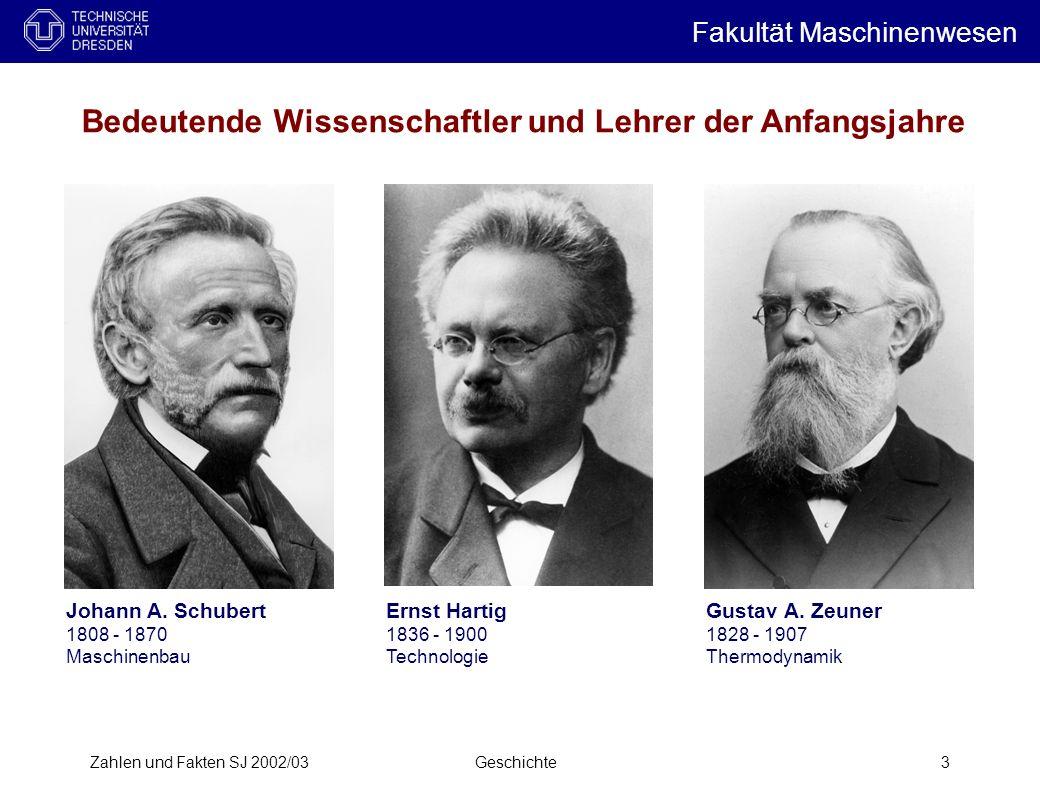 Zahlen und Fakten SJ 2002/03Geschichte3 Bedeutende Wissenschaftler und Lehrer der Anfangsjahre Johann A. Schubert 1808 - 1870 Maschinenbau Gustav A. Z