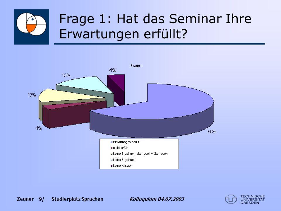 Zeuner 9/ Studierplatz Sprachen Kolloquium 04.07.2003 Frage 1: Hat das Seminar Ihre Erwartungen erfüllt?