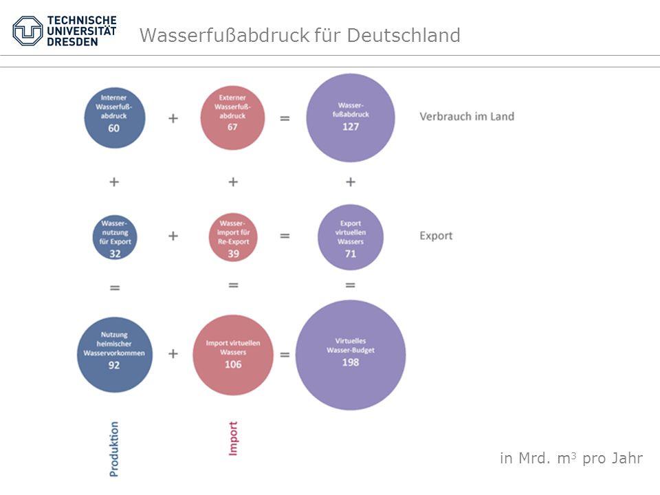Wasserfußabdruck für Deutschland in Mrd. m 3 pro Jahr