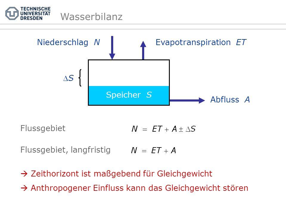 Volumen in 10 3 km 3 Fluxe in 10 3 km 3 a -1 Globale Wasserflüsse und -speicher