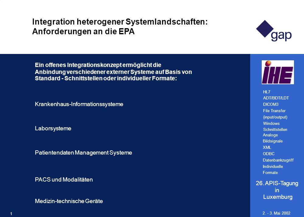 26. APIS-Tagung in Luxemburg 16 2. - 3. Mai 2002 Ein offenes Integrationskonzept ermöglicht die Anbindung verschiedener externer Systeme auf Basis von