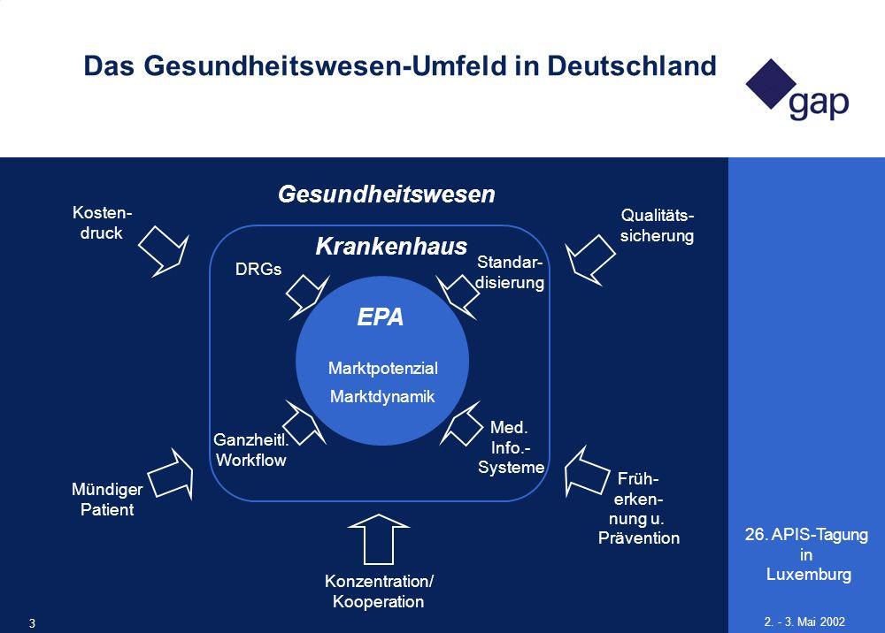 26. APIS-Tagung in Luxemburg 3 2. - 3. Mai 2002 Das Gesundheitswesen-Umfeld in Deutschland Gesundheitswesen Kosten- druck Qualitäts- sicherung Mündige