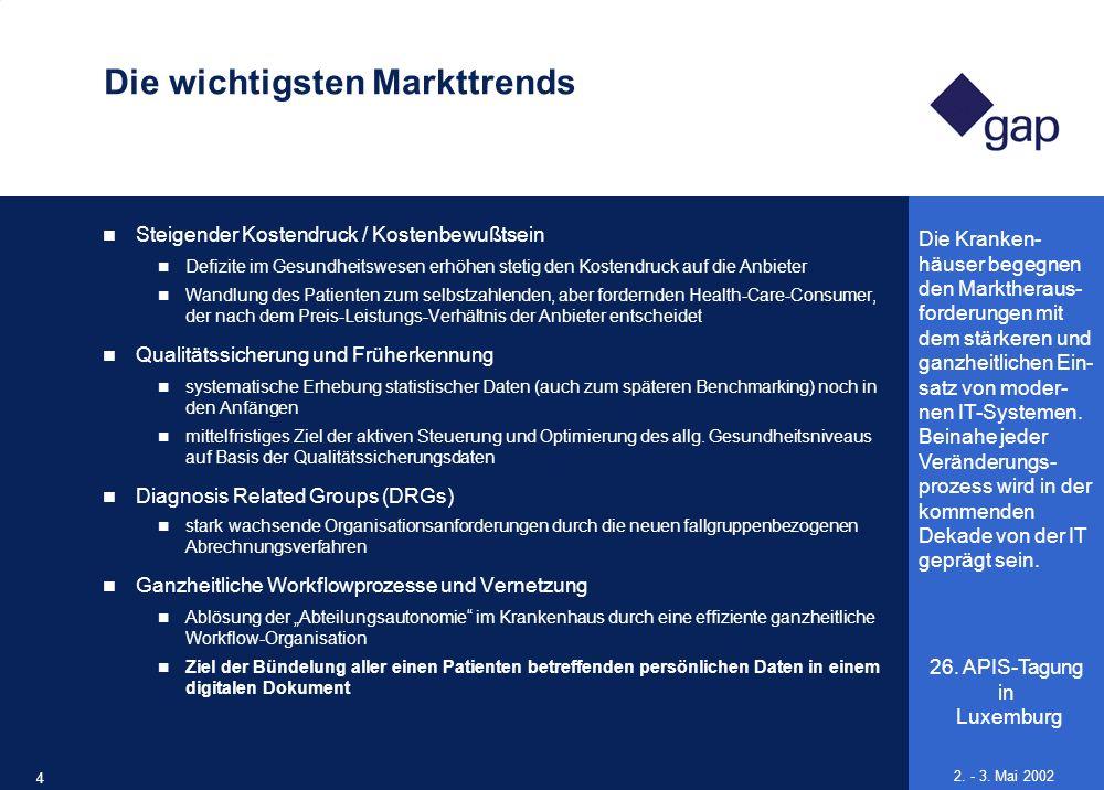 26. APIS-Tagung in Luxemburg 4 2. - 3. Mai 2002 Die wichtigsten Markttrends Steigender Kostendruck / Kostenbewußtsein Defizite im Gesundheitswesen erh