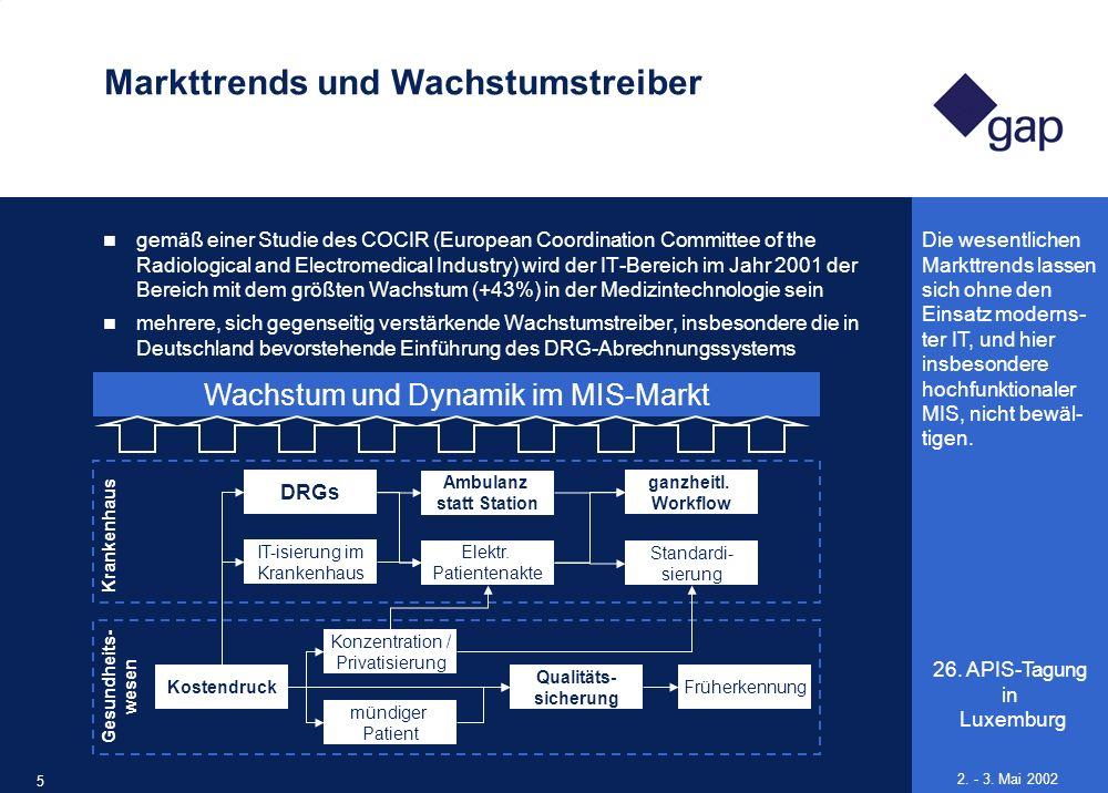 26. APIS-Tagung in Luxemburg 5 2. - 3. Mai 2002 Markttrends und Wachstumstreiber gemäß einer Studie des COCIR (European Coordination Committee of the