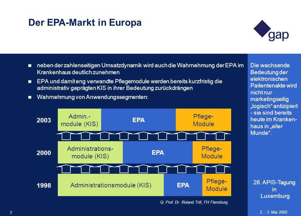 26. APIS-Tagung in Luxemburg 7 2. - 3. Mai 2002 Der EPA-Markt in Europa neben der zahlenseitigen Umsatzdynamik wird auch die Wahrnehmung der EPA im Kr