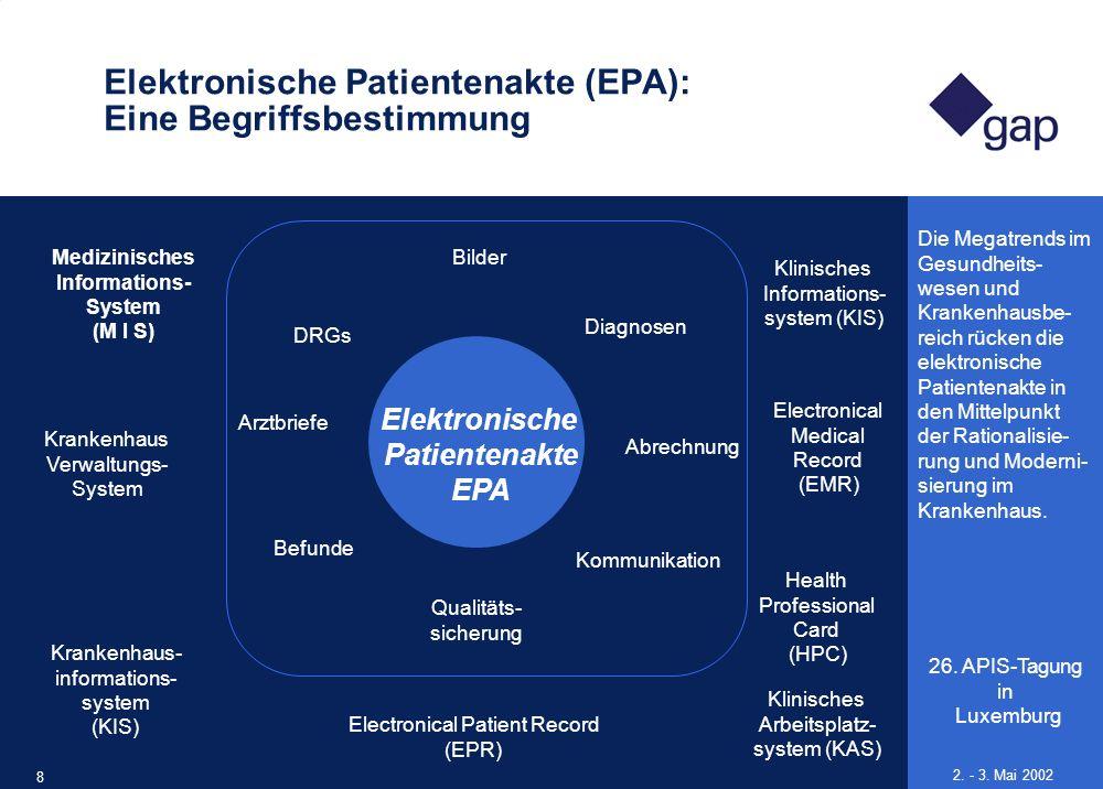 26. APIS-Tagung in Luxemburg 8 2. - 3. Mai 2002 Elektronische Patientenakte (EPA): Eine Begriffsbestimmung Die Megatrends im Gesundheits- wesen und Kr