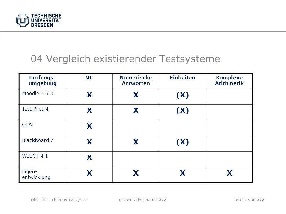 Dipl.-Ing. Thomas TyczynskiPräsentationsname XYZFolie 5 von XYZ 04 Vergleich existierender Testsysteme Prüfungs- umgebung MCNumerische Antworten Einhe