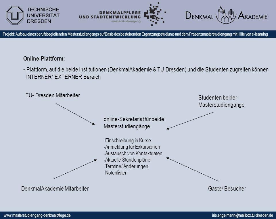 www.masterstudiengang-denkmalpflege.de iris.engelmann@mailbox.tu-dresden.de Projekt: Aufbau eines berufsbegleitenden Masterstudiengangs auf Basis des bestehenden Ergänzungsstudiums und dem Präsenzmasterstudiengang mit Hilfe von e-learning Online-Plattform: - Plattform, auf die beide Institutionen (DenkmalAkademie & TU Dresden) und die Studenten zugreifen können INTERNER/ EXTERNER Bereich online-Sekretariat für beide Masterstudiengänge -Einschreibung in Kurse -Anmeldung für Exkursionen -Austausch von Kontaktdaten -Aktuelle Stundenpläne -Termine/ Änderungen -Notenlisten DenkmalAkademie Mitarbeiter TU- Dresden Mitarbeiter Studenten beider Masterstudiengänge Gäste/ Besucher