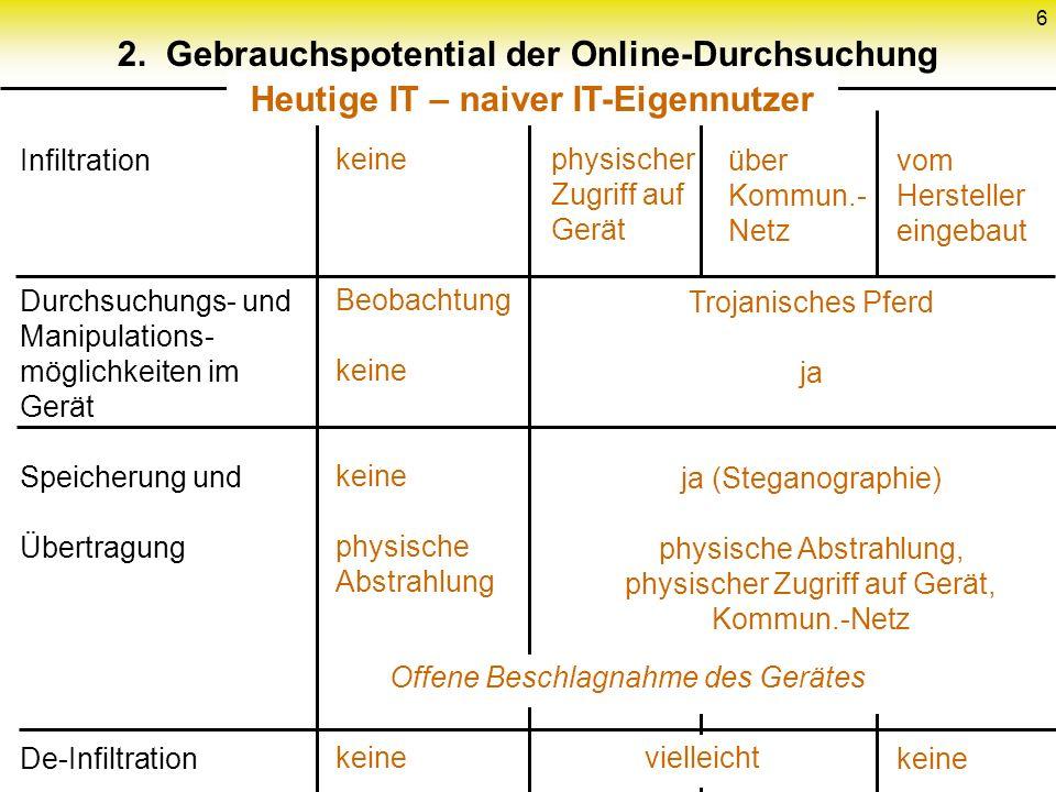 6 2. Gebrauchspotential der Online-Durchsuchung Infiltration Durchsuchungs- und Manipulations- möglichkeiten im Gerät Speicherung und Übertragung De-I