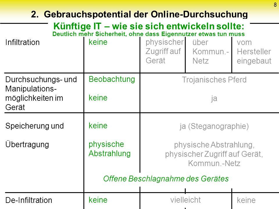 8 2. Gebrauchspotential der Online-Durchsuchung Infiltration Durchsuchungs- und Manipulations- möglichkeiten im Gerät Speicherung und Übertragung De-I
