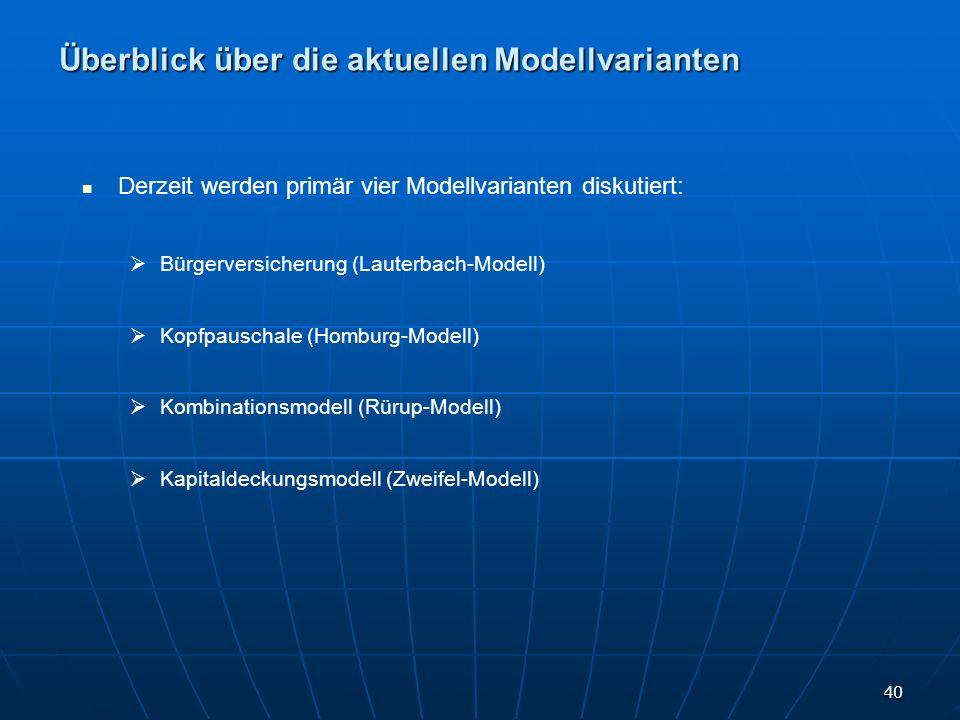 40 Derzeit werden primär vier Modellvarianten diskutiert: Bürgerversicherung (Lauterbach-Modell) Kopfpauschale (Homburg-Modell) Kombinationsmodell (Rü