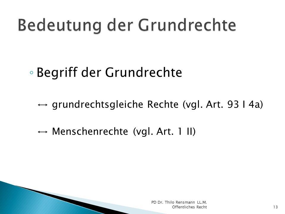 Begriff der Grundrechte grundrechtsgleiche Rechte (vgl. Art. 93 I 4a) Menschenrechte (vgl. Art. 1 II) 13 PD Dr. Thilo Rensmann LL.M. Öffentliches Rech