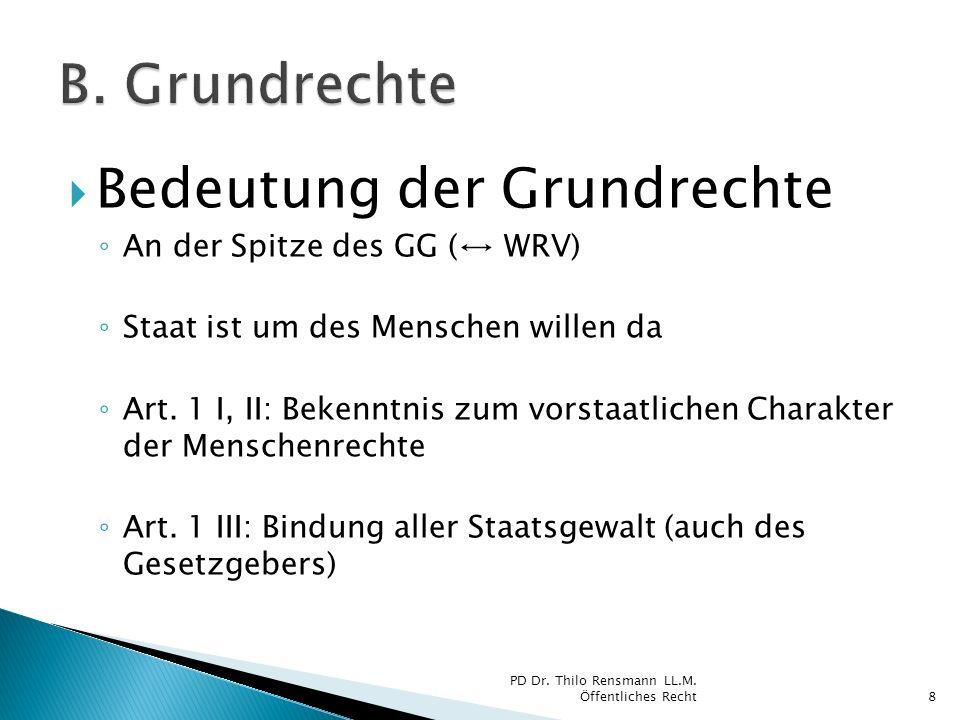 Bedeutung der Grundrechte An der Spitze des GG ( WRV) Staat ist um des Menschen willen da Art. 1 I, II: Bekenntnis zum vorstaatlichen Charakter der Me