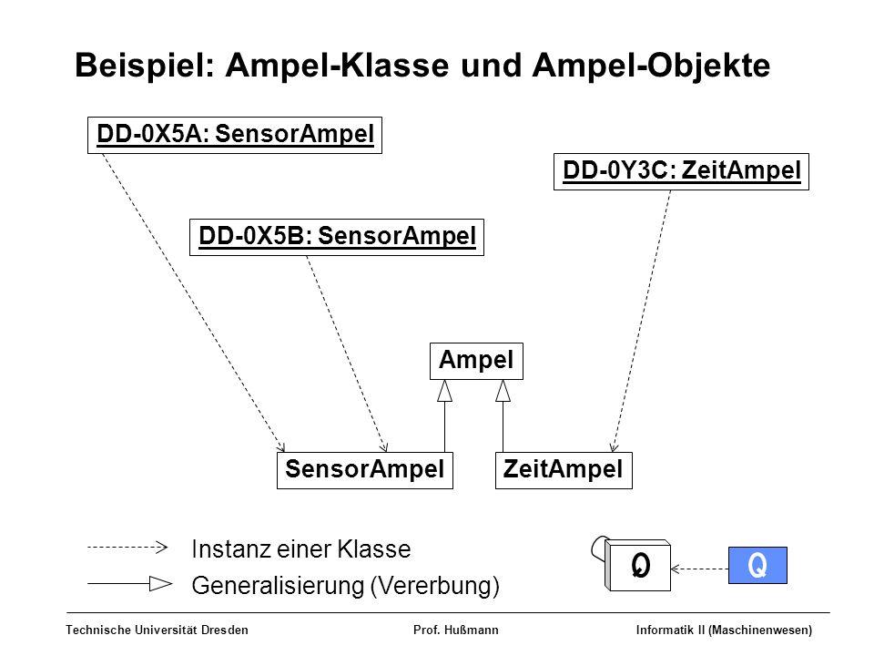 Technische Universität DresdenProf. HußmannInformatik II (Maschinenwesen) Beispiel: Ampel-Klasse und Ampel-Objekte DD-0X5A: SensorAmpel DD-0X5B: Senso