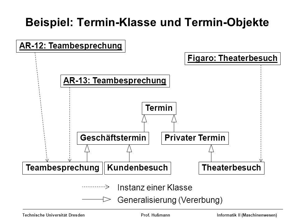 Technische Universität DresdenProf. HußmannInformatik II (Maschinenwesen) Beispiel: Termin-Klasse und Termin-Objekte AR-12: Teambesprechung AR-13: Tea