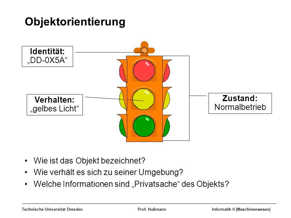 Technische Universität DresdenProf. HußmannInformatik II (Maschinenwesen) Objektorientierung Wie ist das Objekt bezeichnet? Wie verhält es sich zu sei