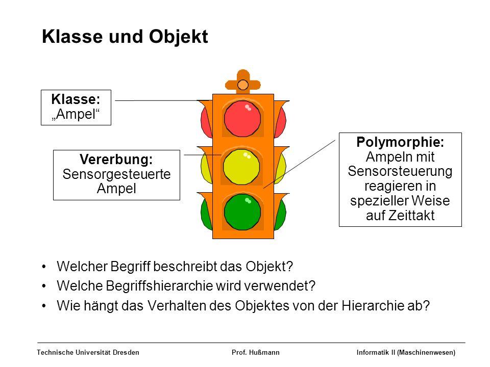 Technische Universität DresdenProf. HußmannInformatik II (Maschinenwesen) Klasse und Objekt Welcher Begriff beschreibt das Objekt? Welche Begriffshier