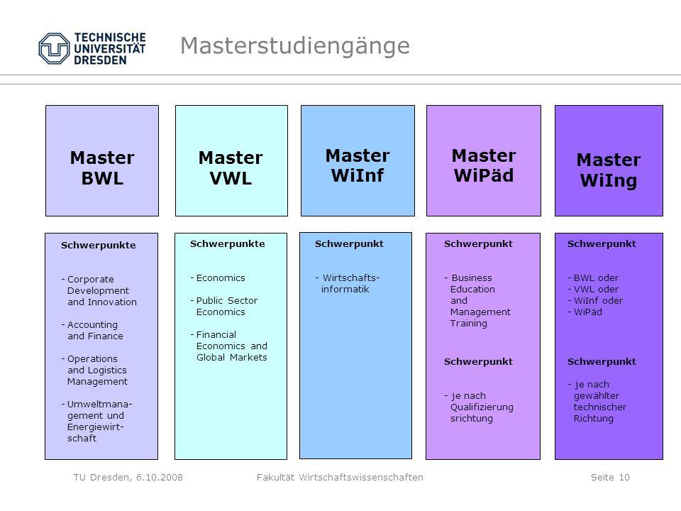 TU Dresden, 6.10.2008Fakultät WirtschaftswissenschaftenSeite 10 Masterstudiengänge Master BWL Master WiInf Master WiPäd Master WiIng Master VWL Schwer