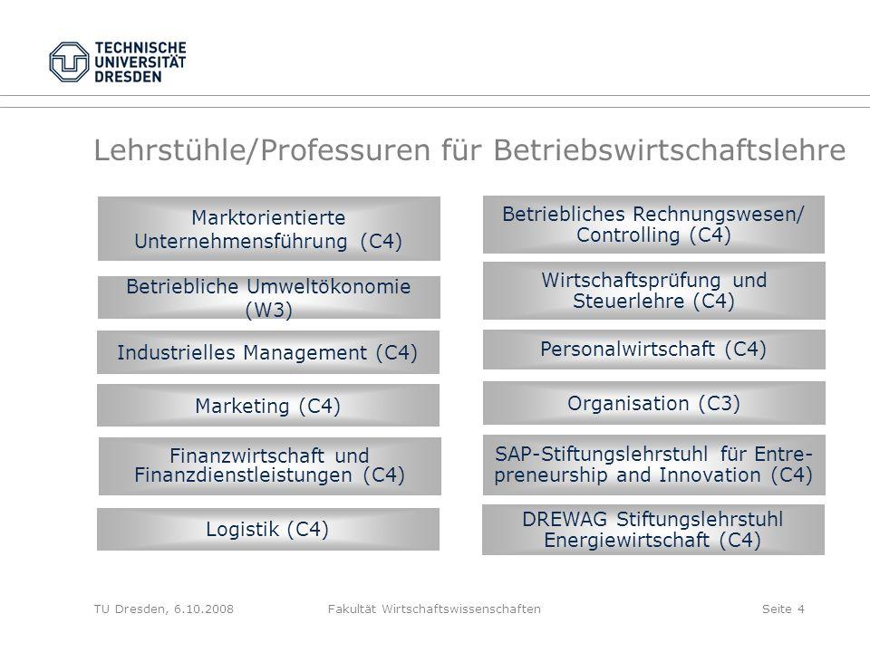 TU Dresden, 6.10.2008Fakultät WirtschaftswissenschaftenSeite 4 Lehrstühle/Professuren für Betriebswirtschaftslehre Marktorientierte Unternehmensführun